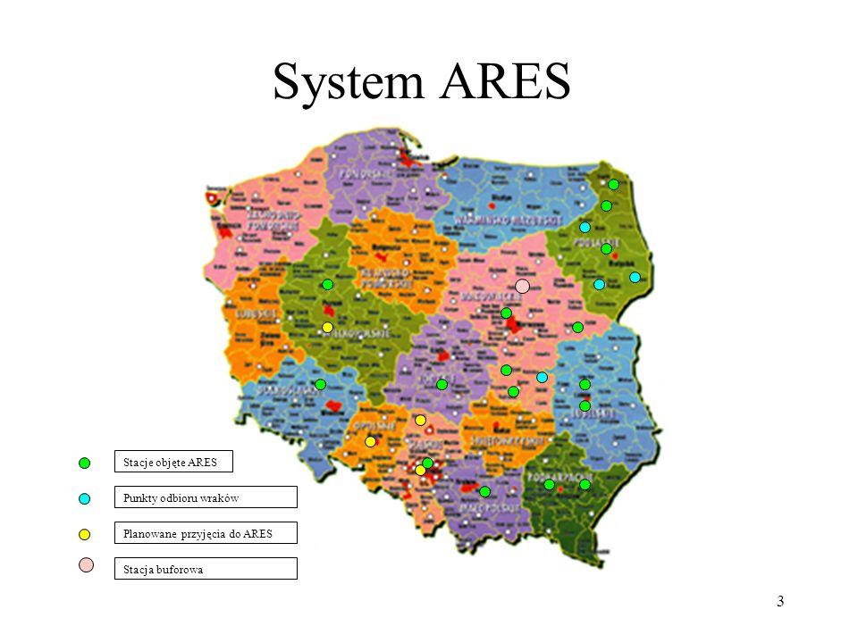 System ARES Stacja buforowa Łochów Stacje objęte ARES