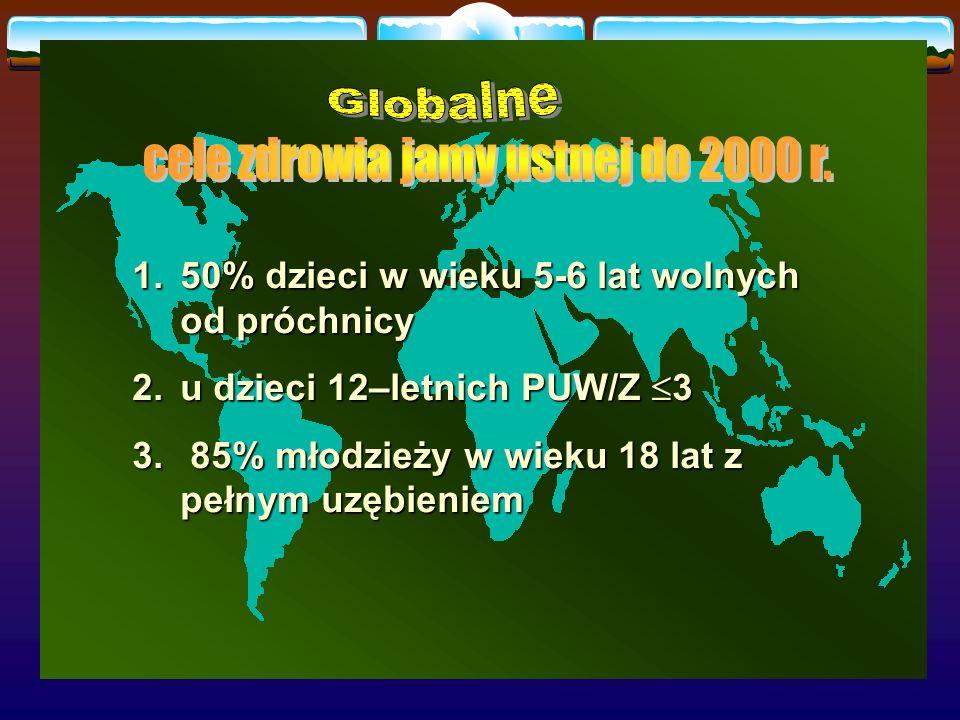 cele zdrowia jamy ustnej do 2000 r.