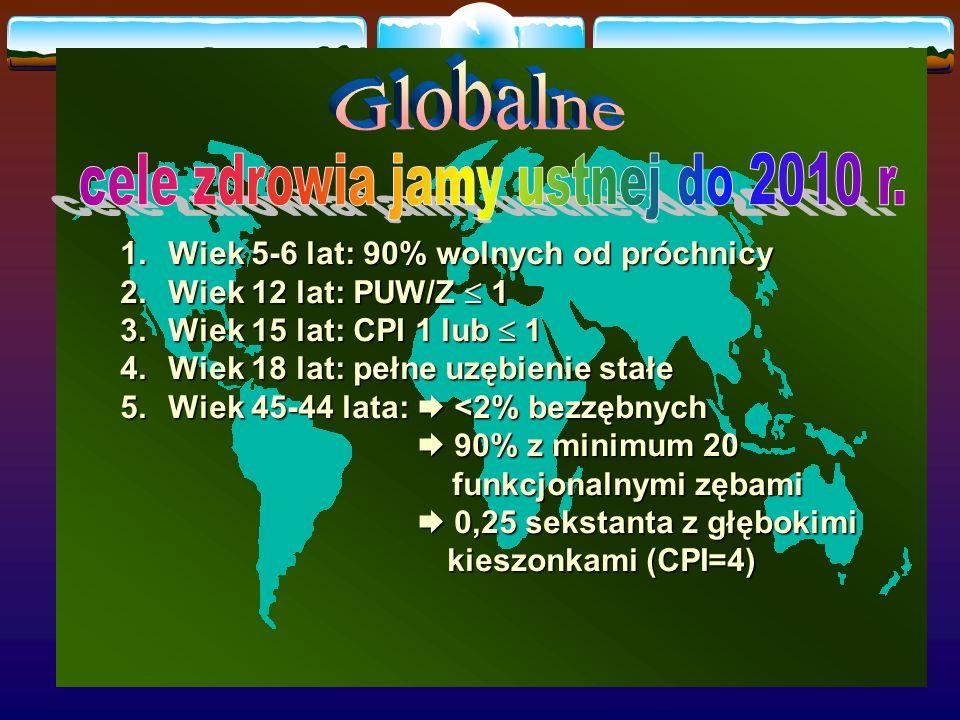 cele zdrowia jamy ustnej do 2010 r.