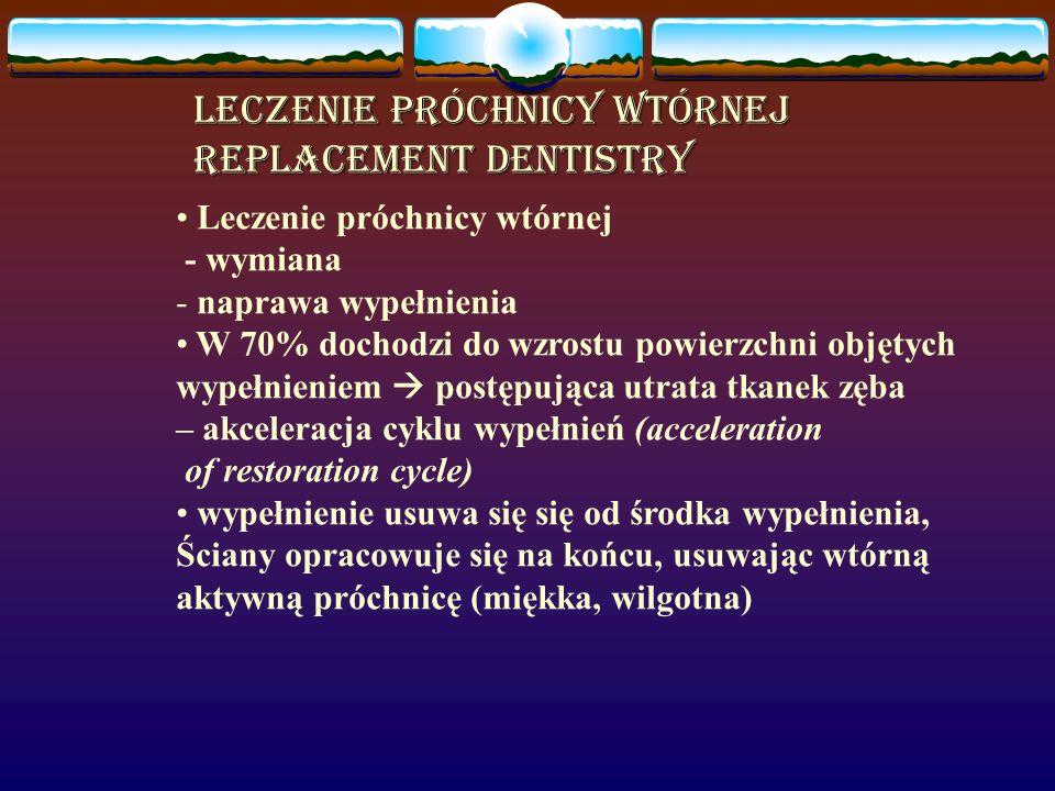 Leczenie próchnicy wtórnej Replacement dentistry