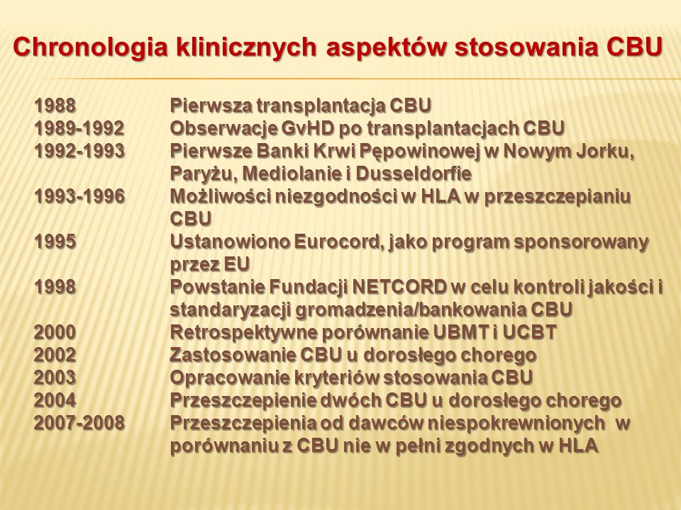 Chronologia klinicznych aspektów stosowania CBU