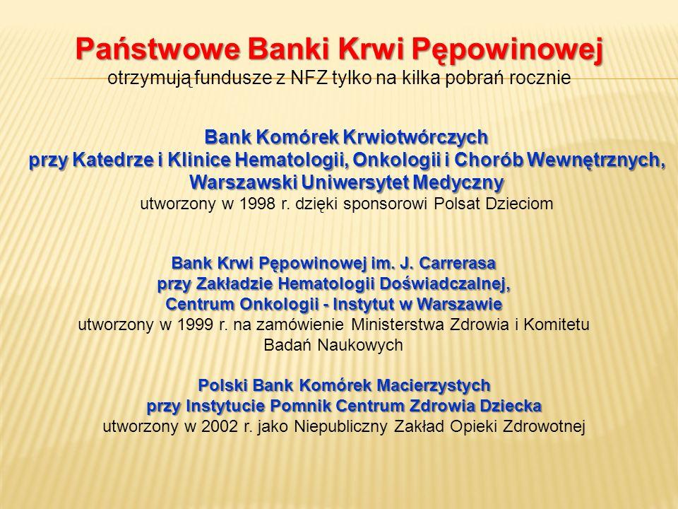 Państwowe Banki Krwi Pępowinowej otrzymują fundusze z NFZ tylko na kilka pobrań rocznie