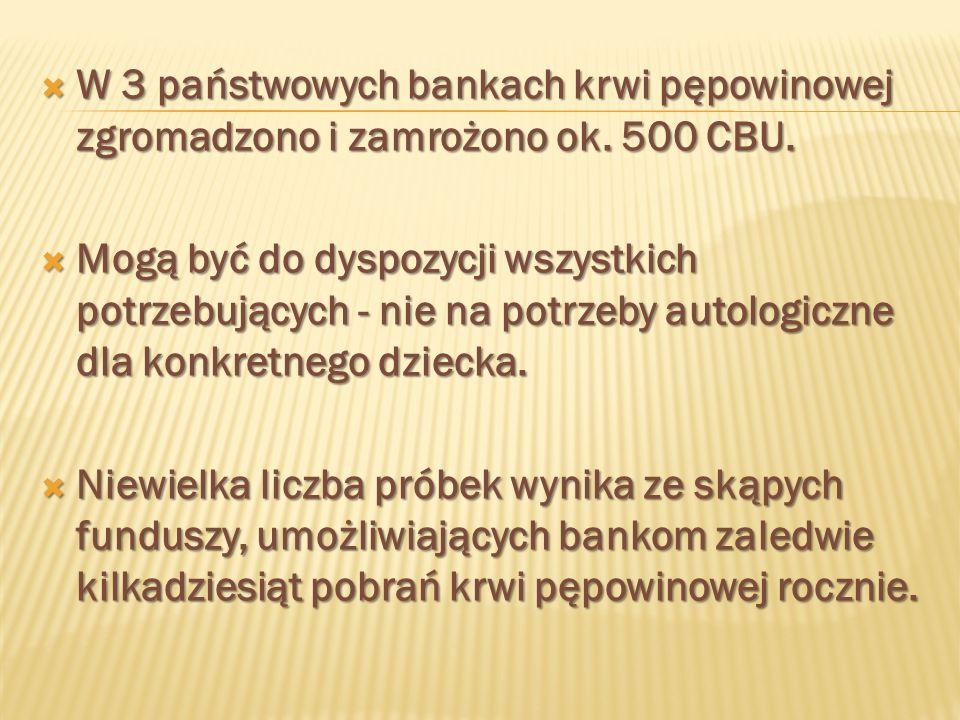 W 3 państwowych bankach krwi pępowinowej zgromadzono i zamrożono ok