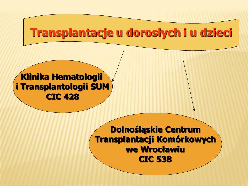 Transplantacje u dorosłych i u dzieci