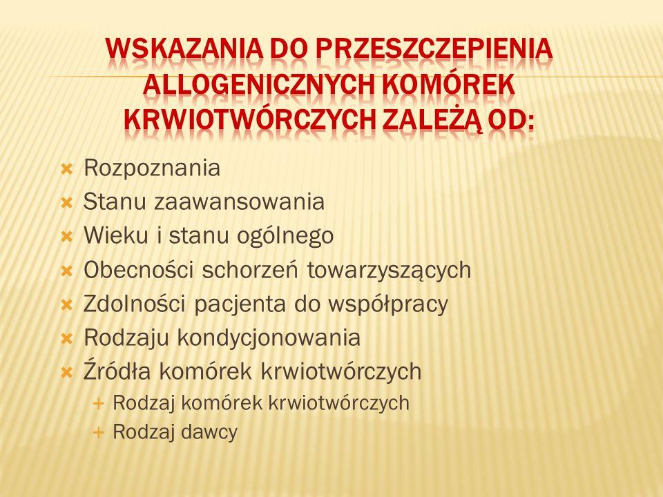 Wskazania do przeszczepienia allogenicznych komórek krwiotwórczych zależą od: