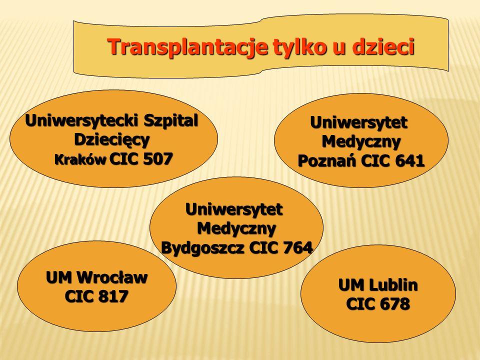 Transplantacje tylko u dzieci Uniwersytecki Szpital