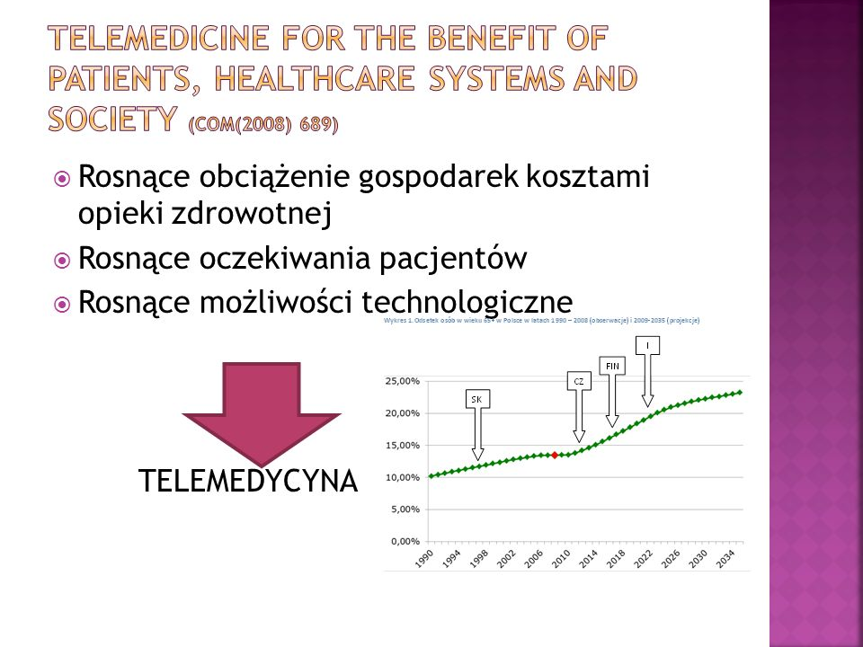 Telemedicine for the benefit of patients, healthcare systems and society (COM(2008) 689)