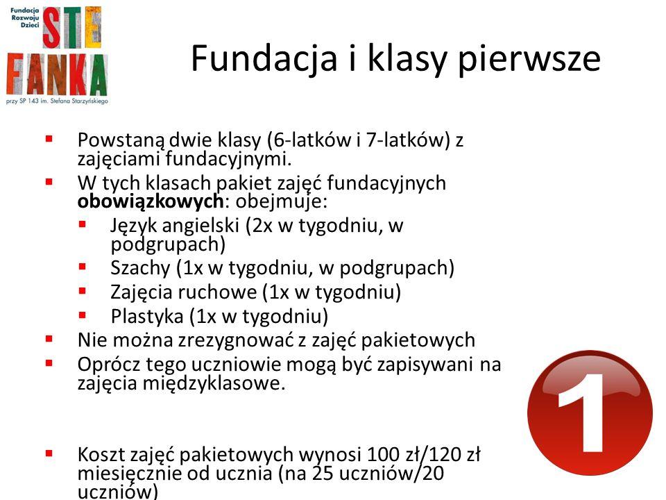 Fundacja i klasy pierwsze