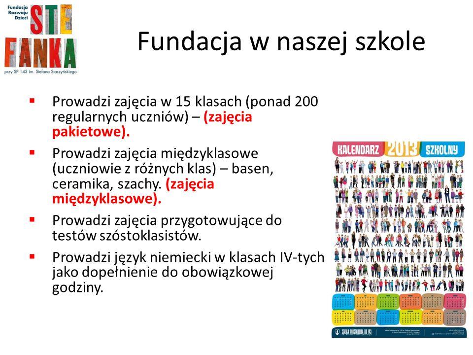 Fundacja w naszej szkole