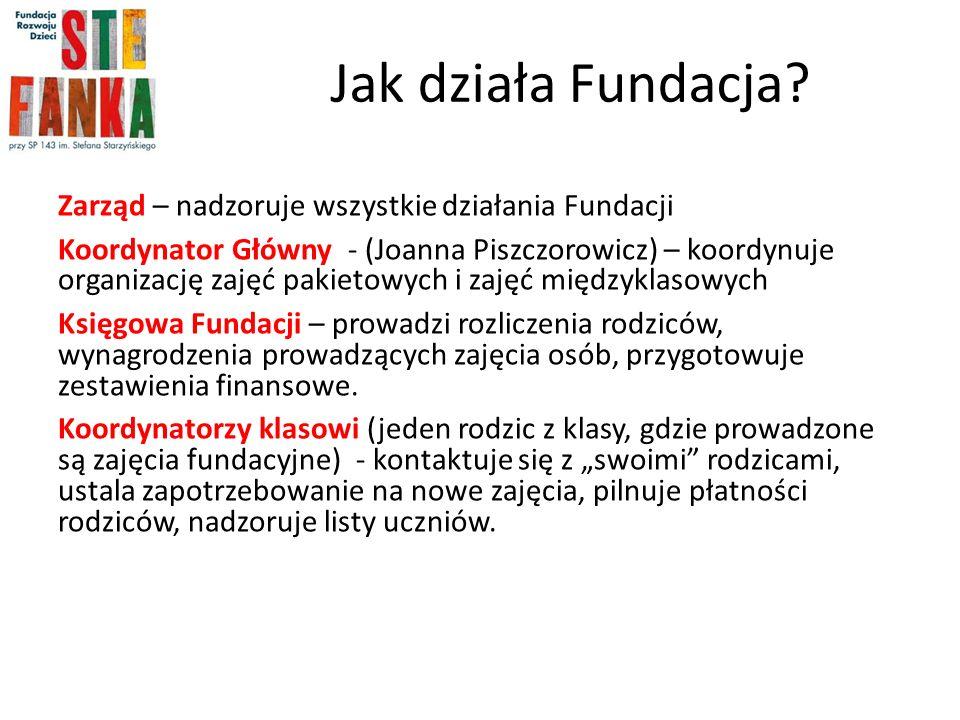 Jak działa Fundacja Zarząd – nadzoruje wszystkie działania Fundacji
