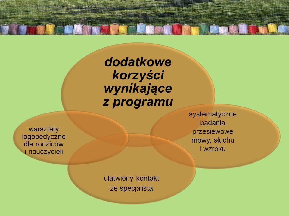 dodatkowe korzyści wynikające z programu
