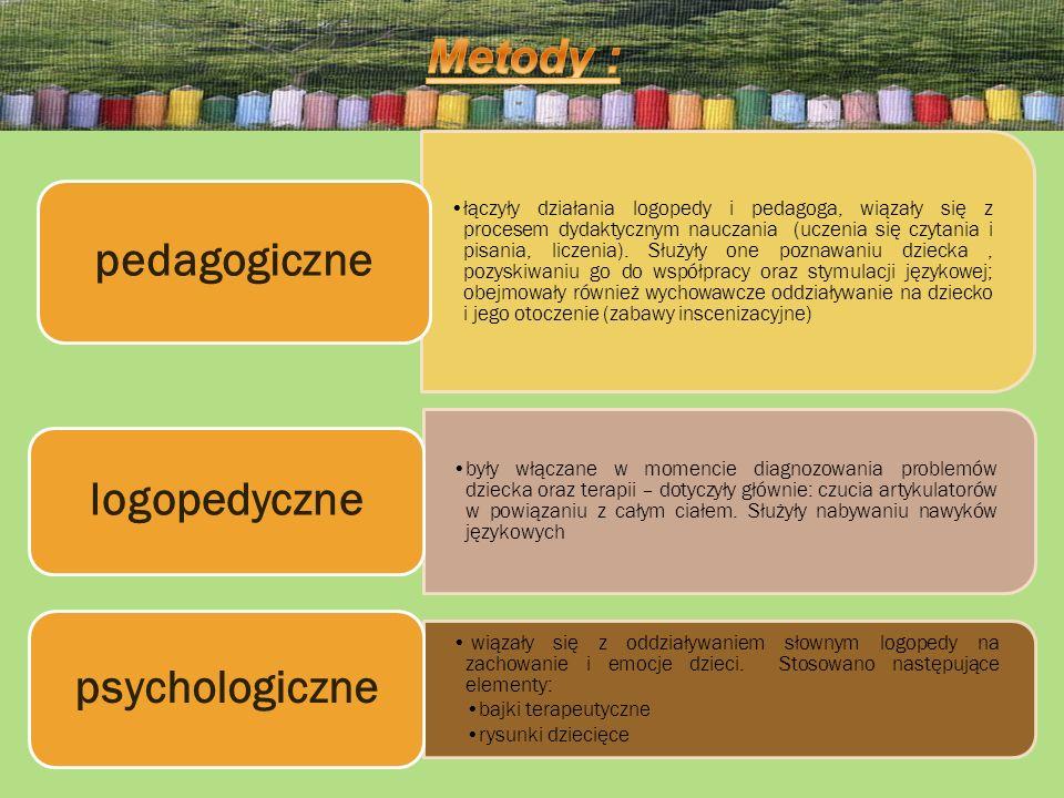 Metody : pedagogiczne logopedyczne psychologiczne