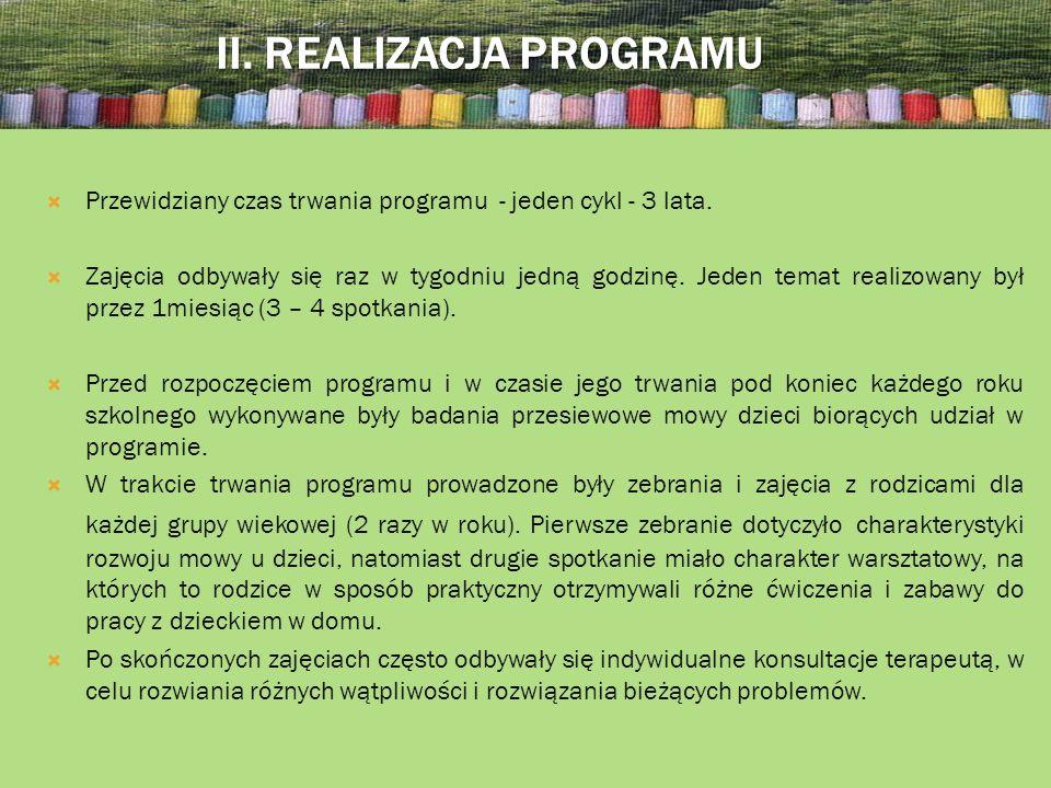 II. Realizacja programu