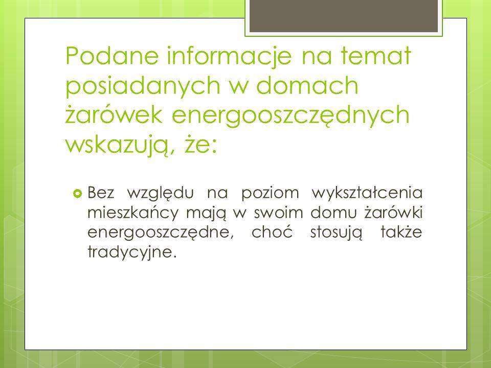Podane informacje na temat posiadanych w domach żarówek energooszczędnych wskazują, że: