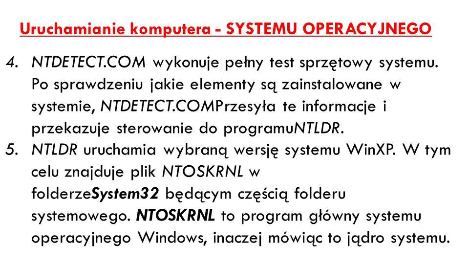 Uruchamianie komputera - SYSTEMU OPERACYJNEGO
