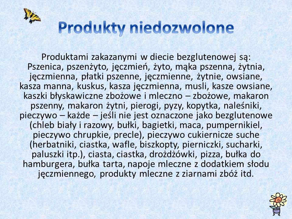 Produkty niedozwolone