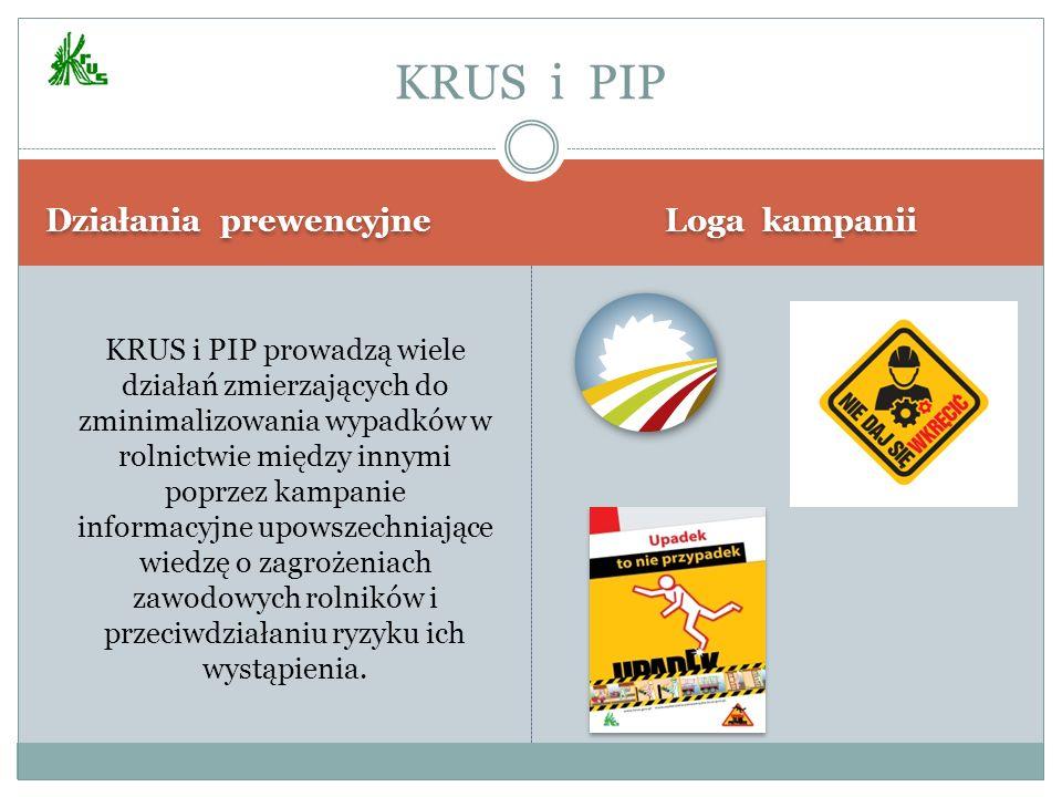 KRUS i PIP Działania prewencyjne Loga kampanii