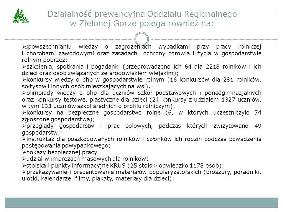 Działalność prewencyjna Oddziału Regionalnego w Zielonej Górze polega również na: