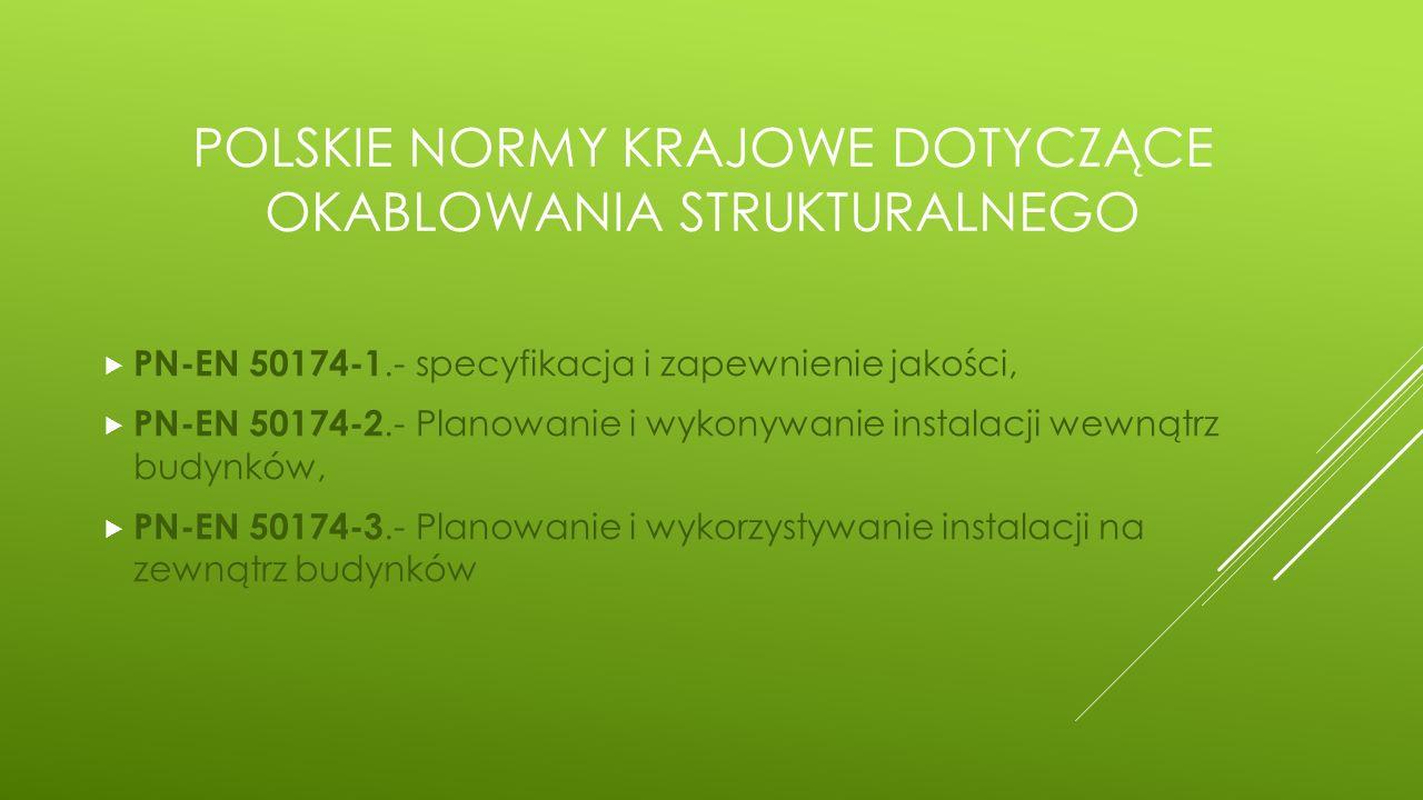 Polskie normy krajowe dotyczące okablowania strukturalnego