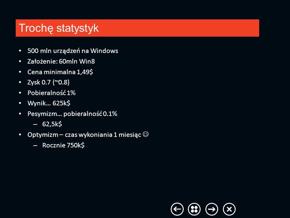 Trochę statystyk 500 mln urządzeń na Windows Założenie: 60mln Win8