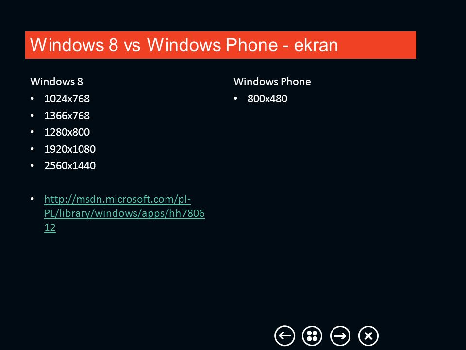 Windows 8 vs Windows Phone - ekran