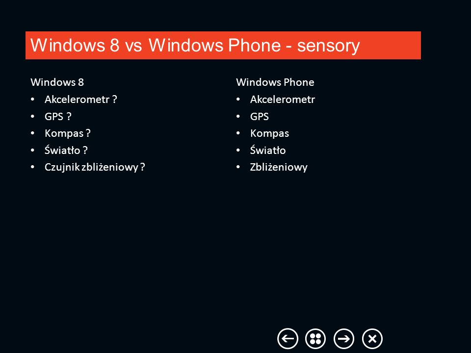 Windows 8 vs Windows Phone - sensory