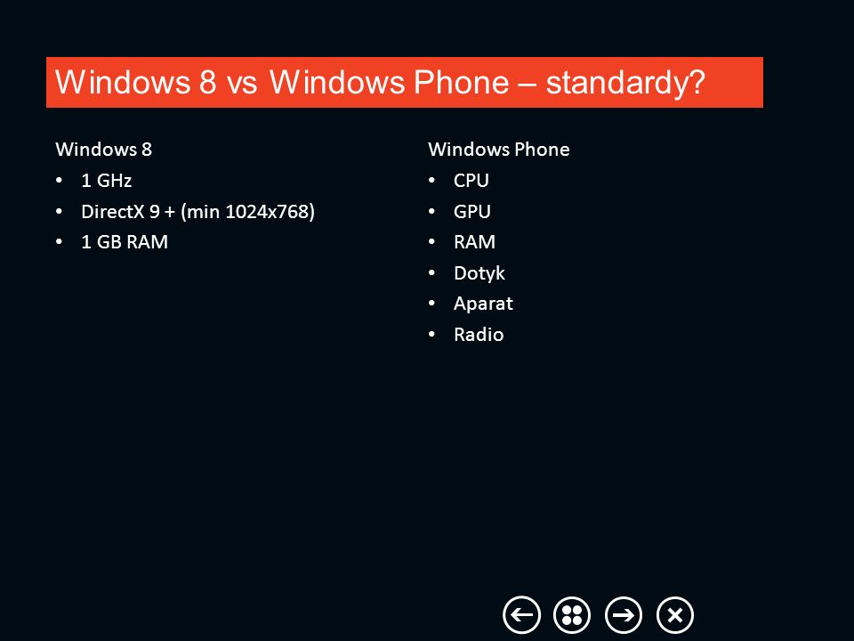 Windows 8 vs Windows Phone – standardy