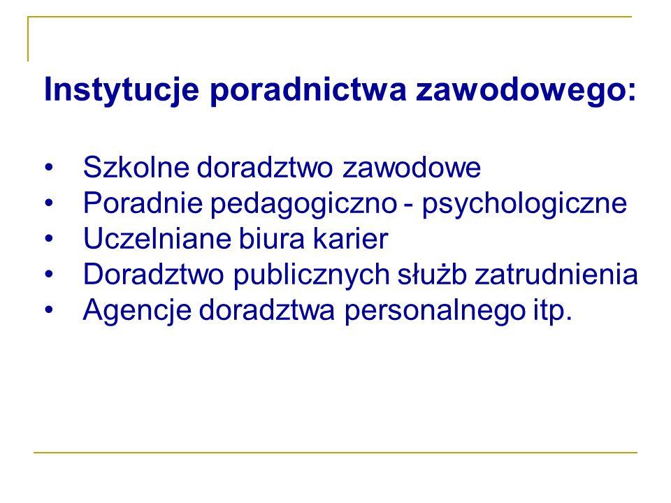 Instytucje poradnictwa zawodowego: