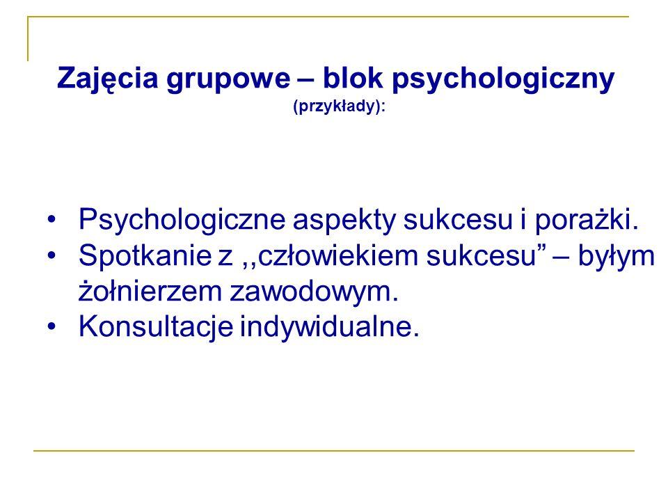 Zajęcia grupowe – blok psychologiczny (przykłady):