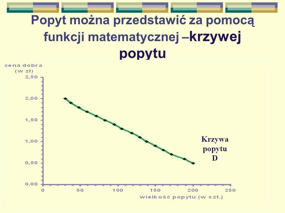 Popyt można przedstawić za pomocą funkcji matematycznej –krzywej popytu