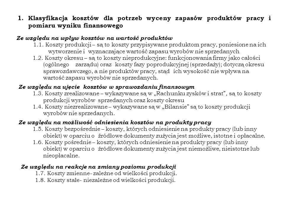 Klasyfikacja kosztów dla potrzeb wyceny zapasów produktów pracy i pomiaru wyniku finansowego