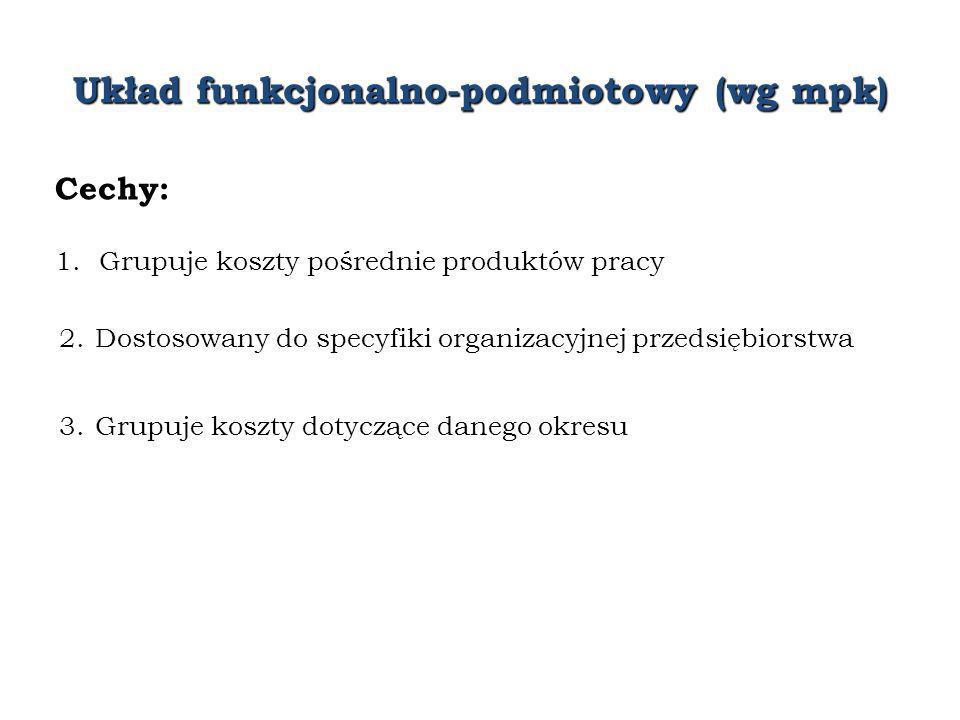 Układ funkcjonalno-podmiotowy (wg mpk)