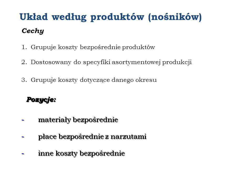 Układ według produktów (nośników)