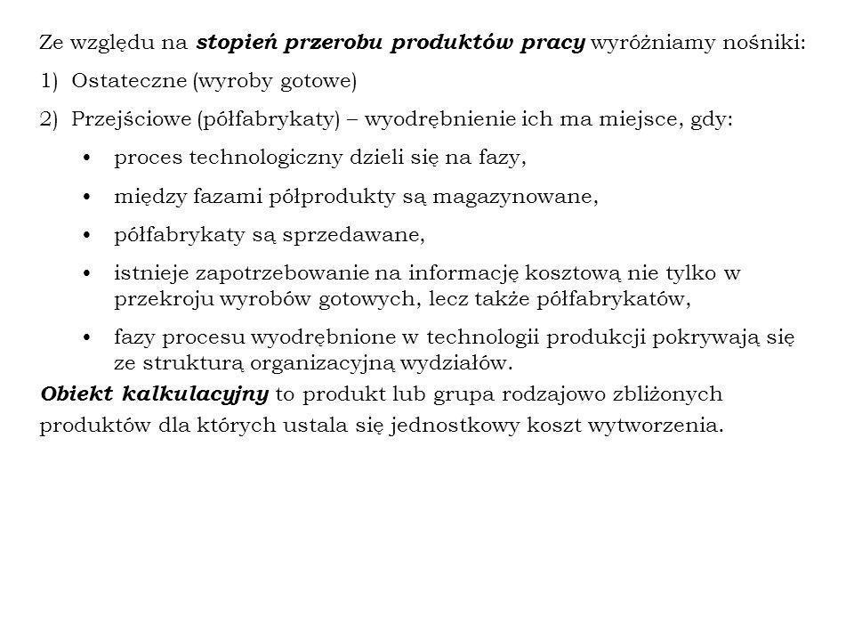 Ze względu na stopień przerobu produktów pracy wyróżniamy nośniki: