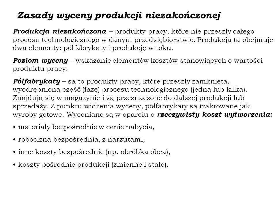 Zasady wyceny produkcji niezakończonej