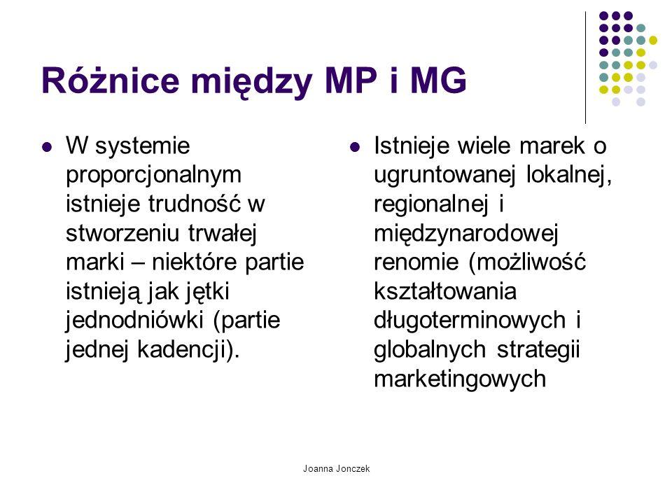 Różnice między MP i MG