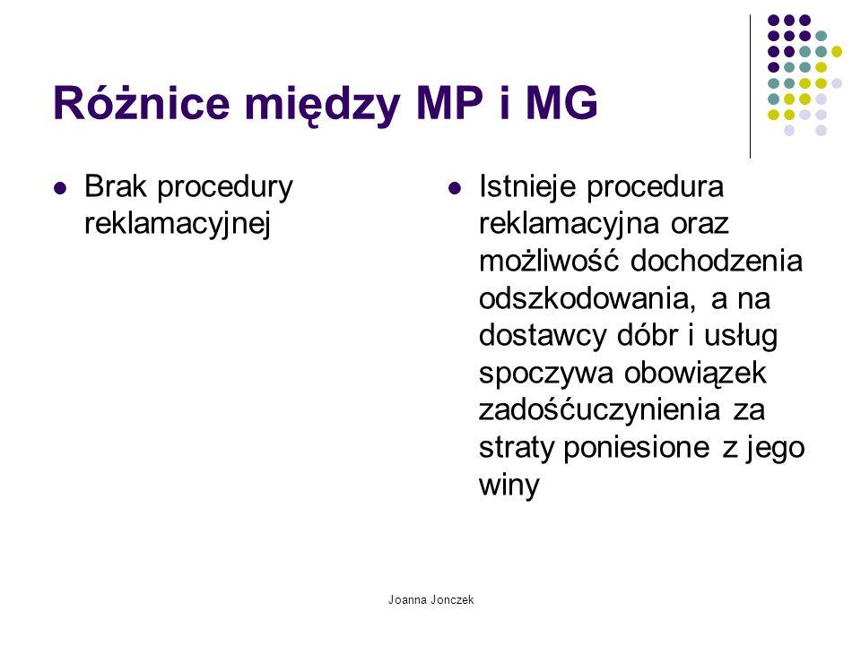 Różnice między MP i MG Brak procedury reklamacyjnej