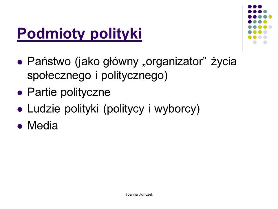 """Podmioty polityki Państwo (jako główny """"organizator życia społecznego i politycznego) Partie polityczne."""