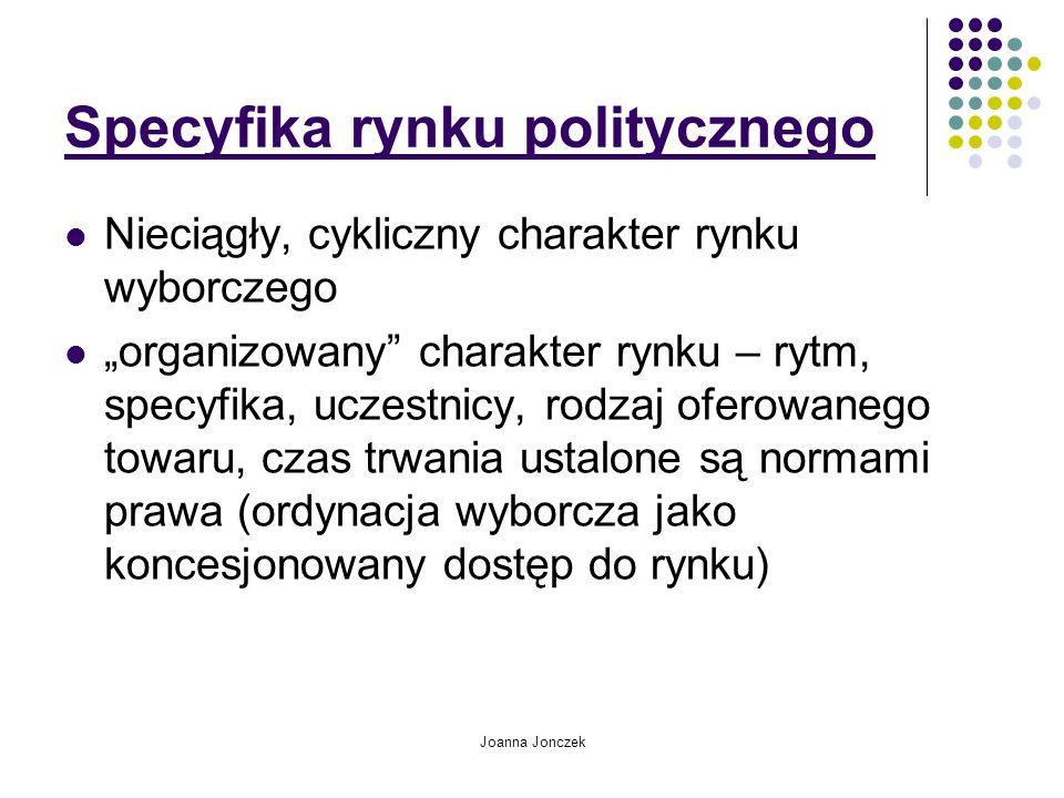 Specyfika rynku politycznego