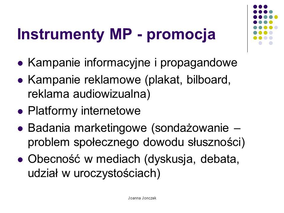 Instrumenty MP - promocja