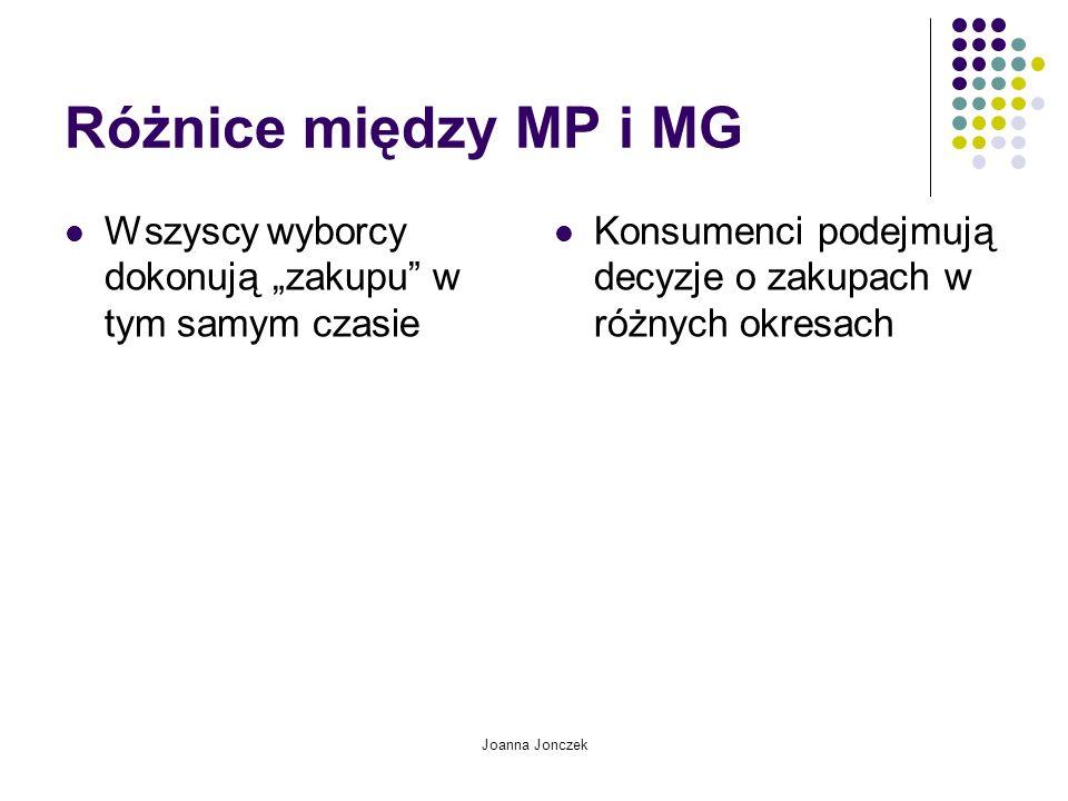 """Różnice między MP i MG Wszyscy wyborcy dokonują """"zakupu w tym samym czasie. Konsumenci podejmują decyzje o zakupach w różnych okresach."""