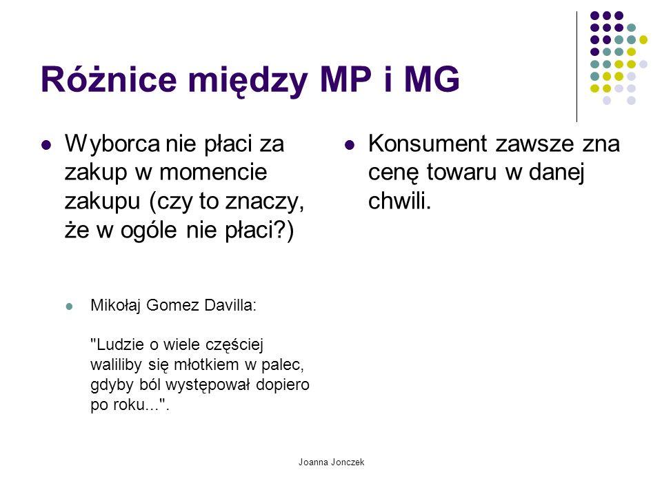 Różnice między MP i MG Wyborca nie płaci za zakup w momencie zakupu (czy to znaczy, że w ogóle nie płaci )