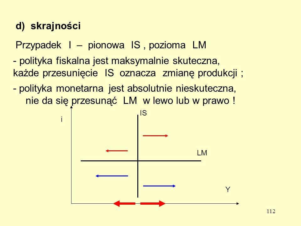 Przypadek I – pionowa IS , pozioma LM