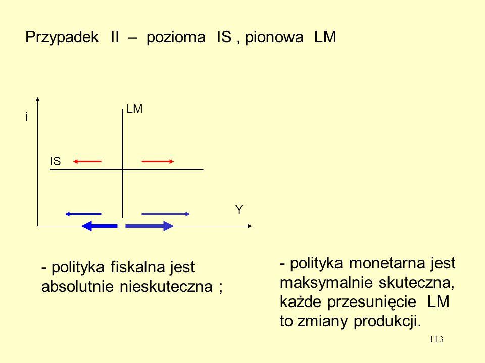 Przypadek II – pozioma IS , pionowa LM