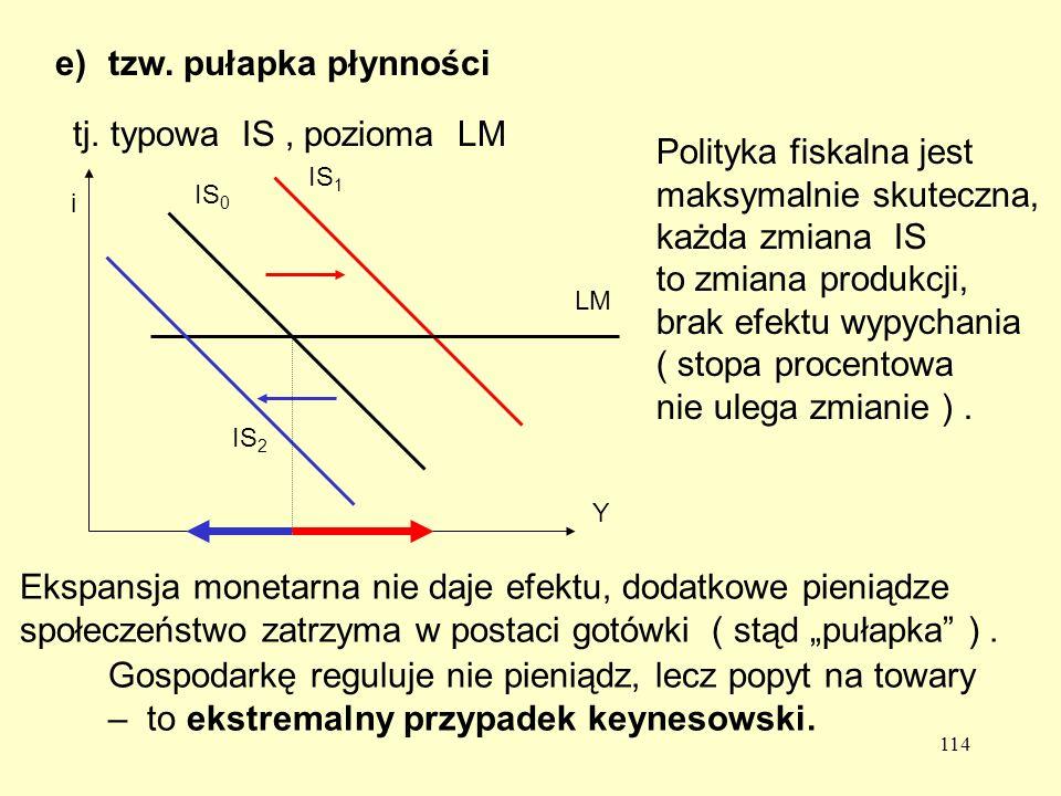 tzw. pułapka płynności tj. typowa IS , pozioma LM