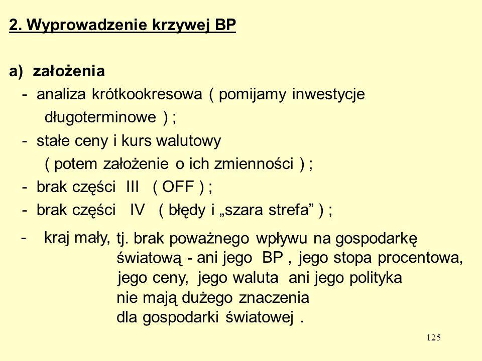2. Wyprowadzenie krzywej BP