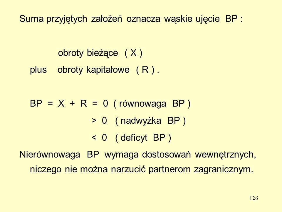Suma przyjętych założeń oznacza wąskie ujęcie BP :