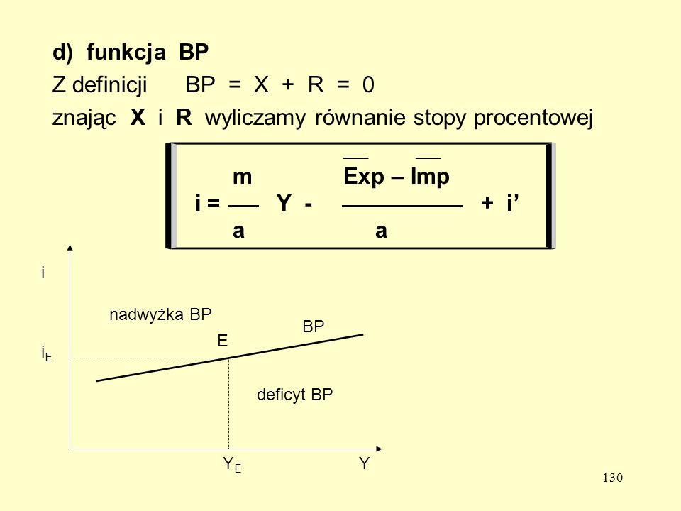 znając X i R wyliczamy równanie stopy procentowej