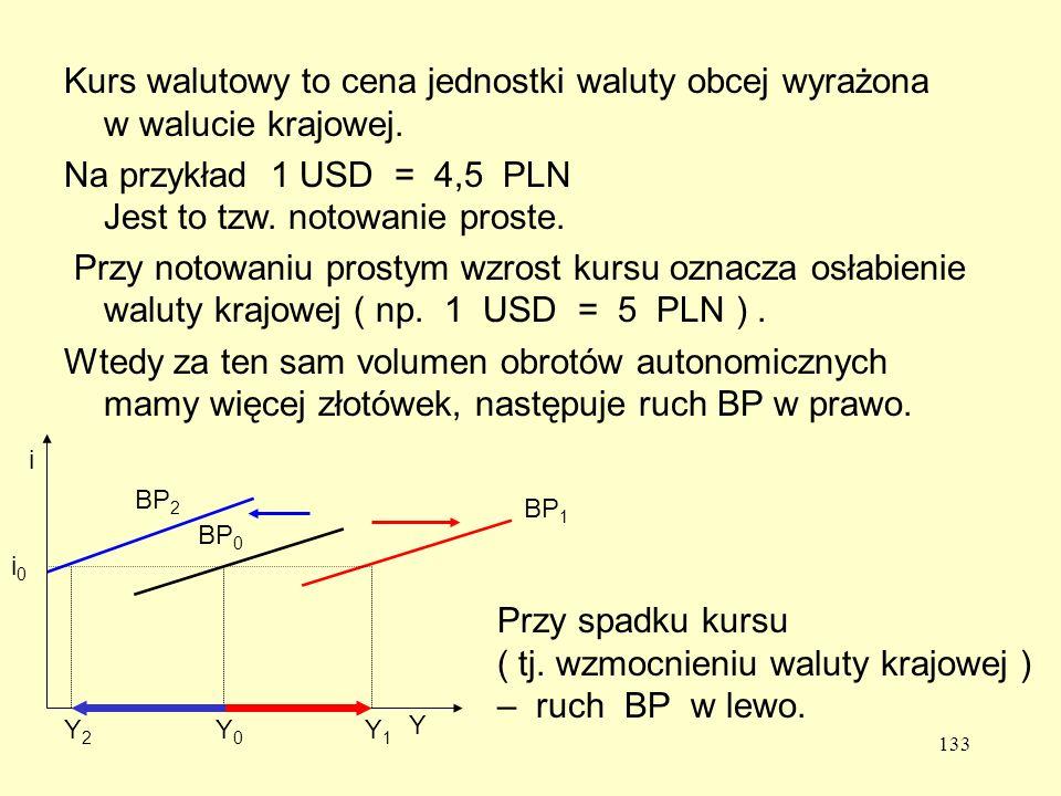 Na przykład 1 USD = 4,5 PLN Jest to tzw. notowanie proste.