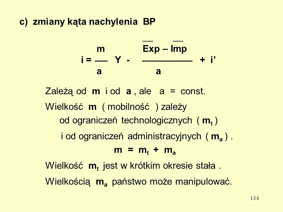 c) zmiany kąta nachylenia BP